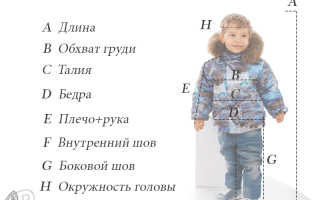 Комбинезон Пилгуни: с чем носить и как выбрать