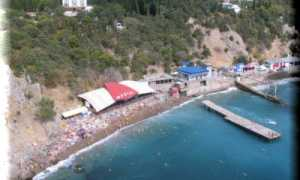 Лучшие пляжи Симеиза в Крыму