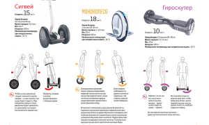В чем разница между гироскутером и сигвеем?