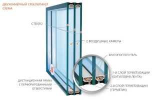 Особенности теплого и полутеплого остекления балкона