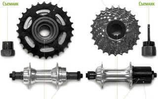 Трещотки на велосипед: назначение и тонкости выбора
